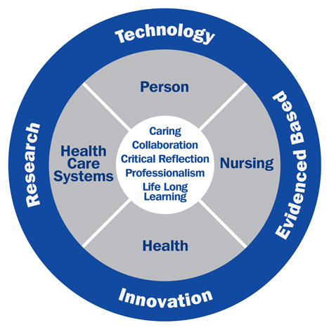 concepts and models of health and human 36 concepts of health promotion causes, the noxious factors in the physical and social environment that determine the health status of a social group or class.