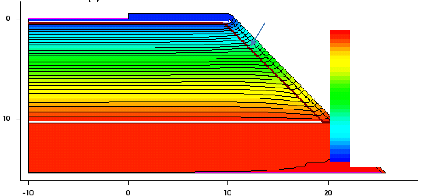 Fig. 5. Potential contour of Bevel-JTE at 1720V. JTE dose in this simulation is 1×1013cm-2.