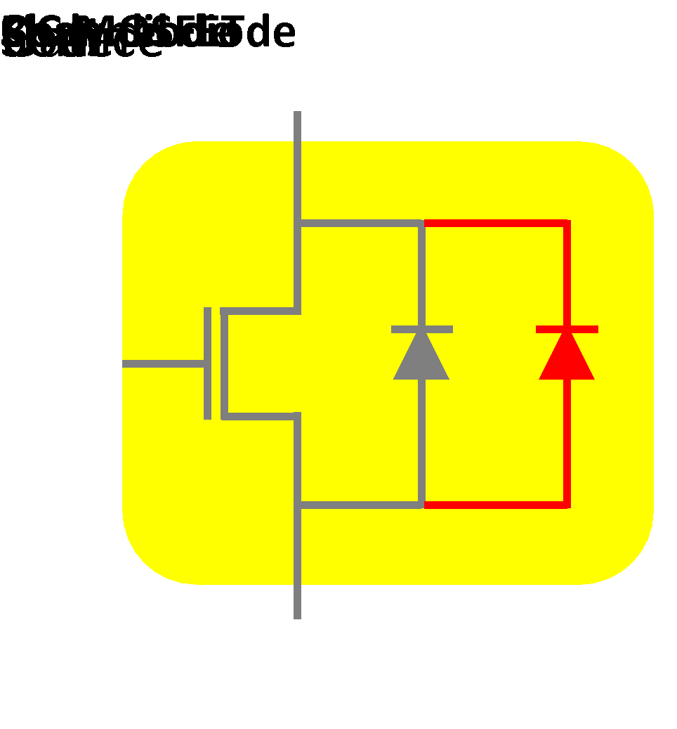 SiC MOSFET with integrated unipolar internal inverse MOS-Channel Diode (Panasonic). Reverse current flows through the MOS channel with zero bias of the gate; doping, and thickness of the channel should be carefully chosen.