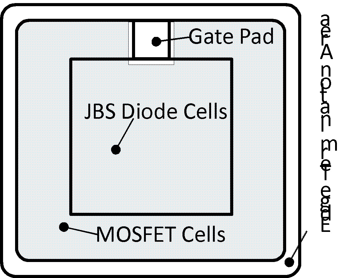 Schematic diagram of JBSFET layout