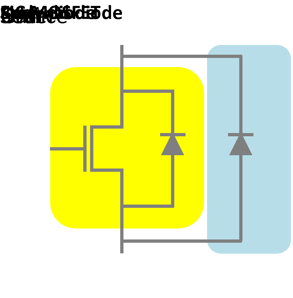 A SiC MOSFET is paired with an external unipolar SiC diode.  Larger number of packages, larger converter size, and larger parasitic inductances.